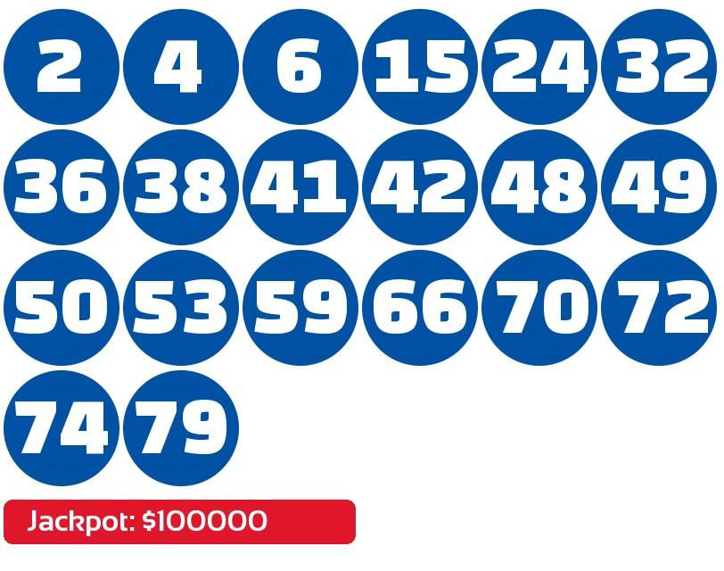 Washington dc lottery keno