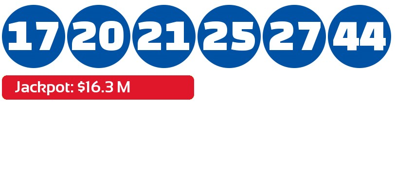 Lotto 2020